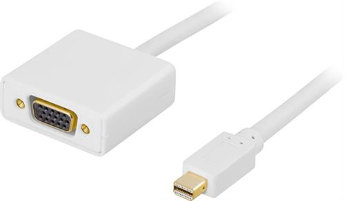 DMS 59 to Dual VGA näytönohjaimen jakokaapeli - Huuto.net